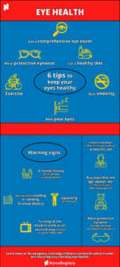 Tips to take care of your eyes infographic