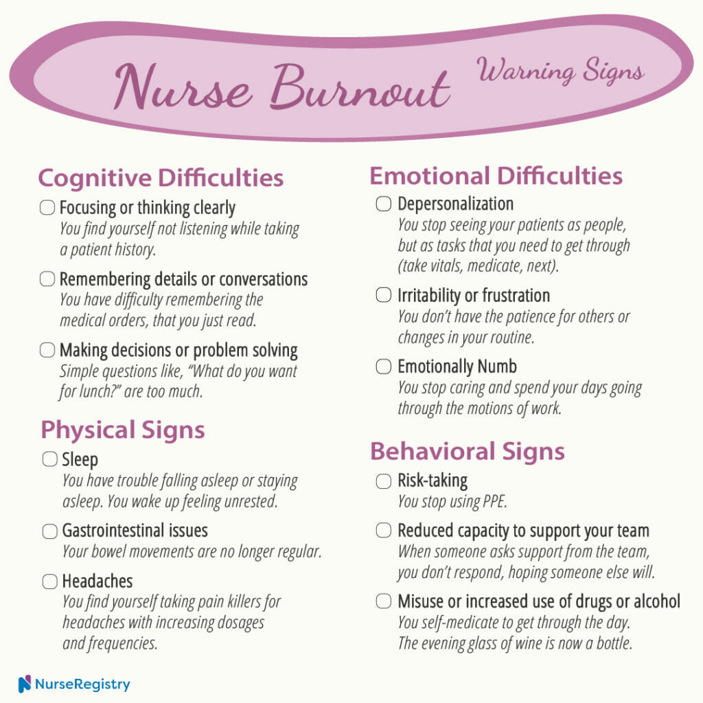 nurse burnout warning signs infographic