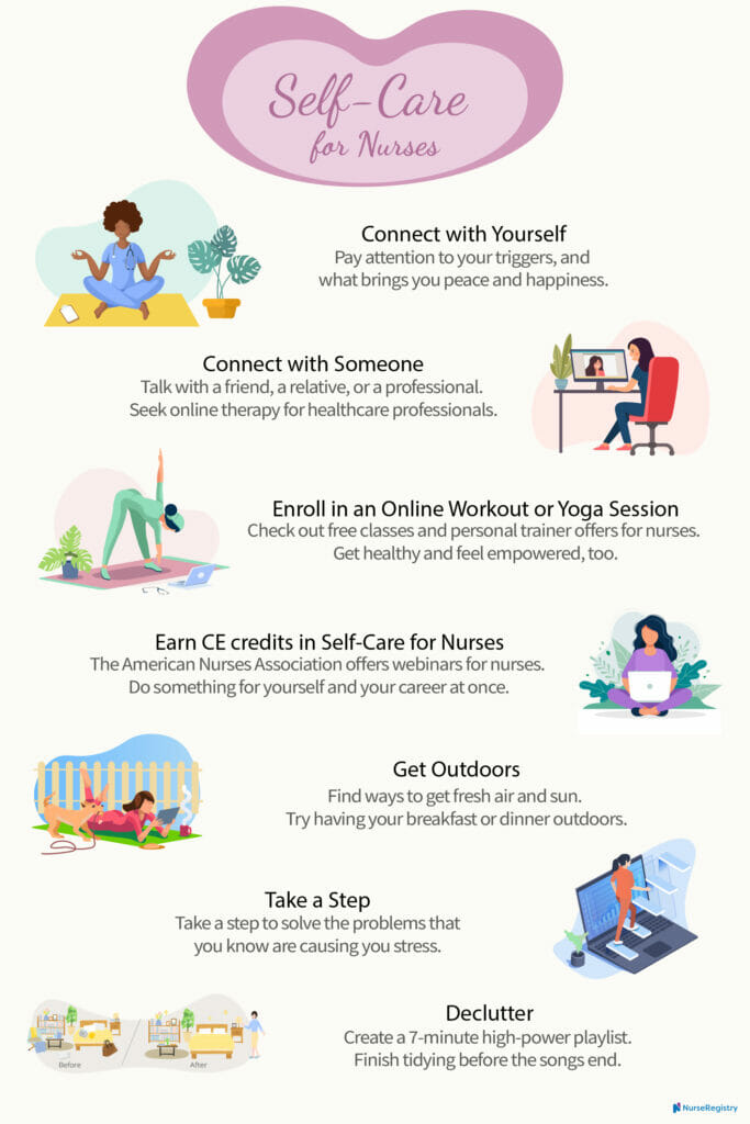 self-care for nurses infographic