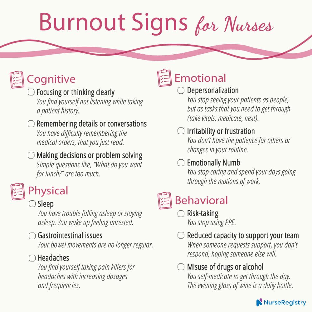 Nurse Burnout warning signs infographic