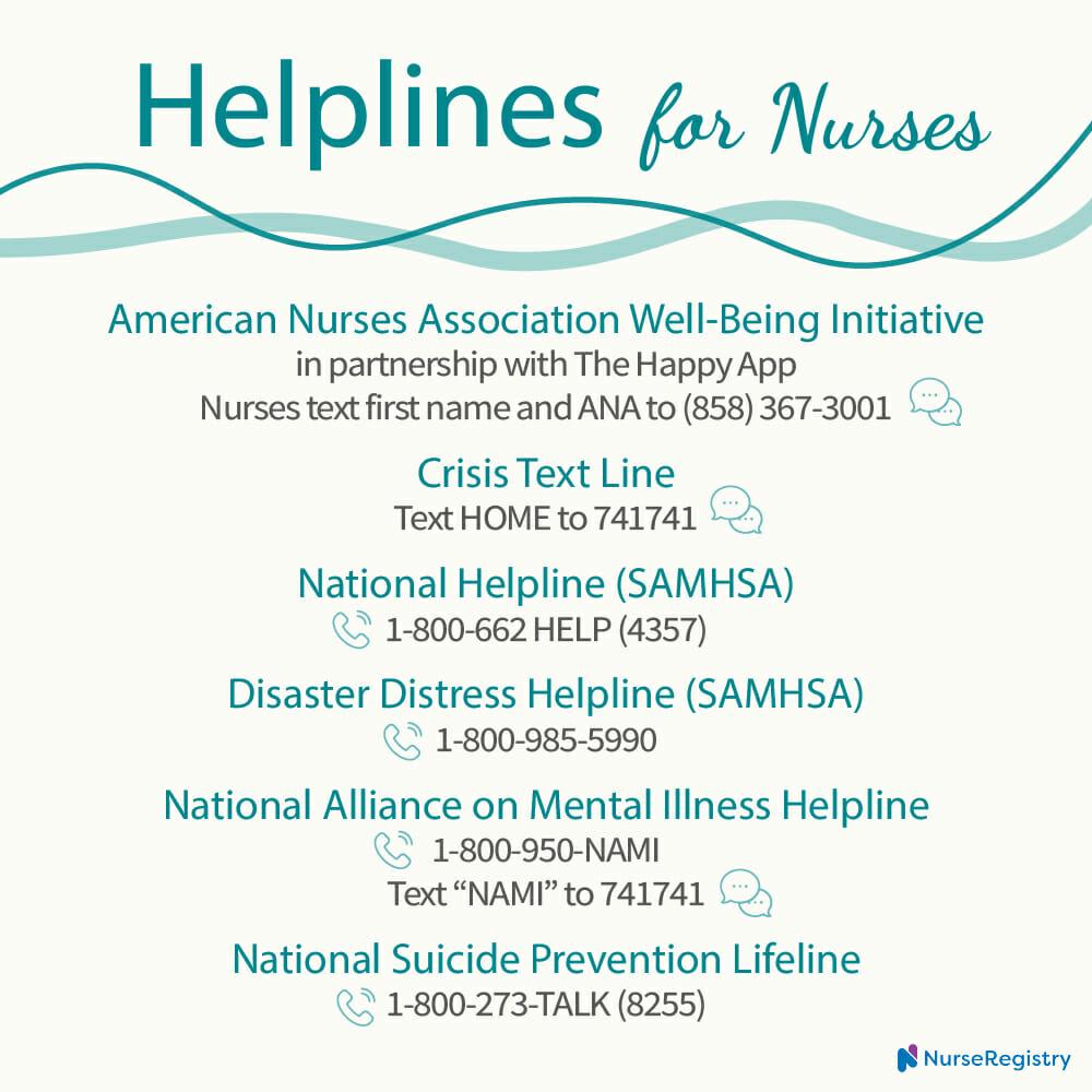 Helplines for nurses infographic