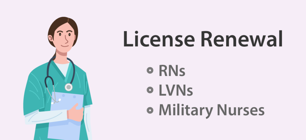 License renewal for RNs LVNS and Military nurses banner