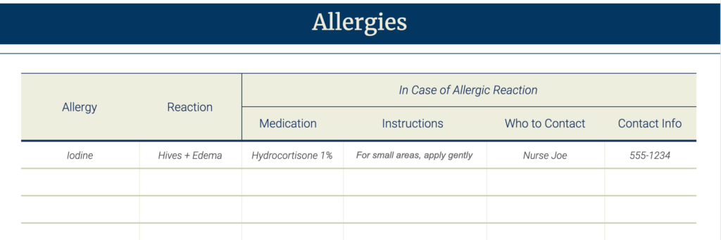 Allergies Chart Template