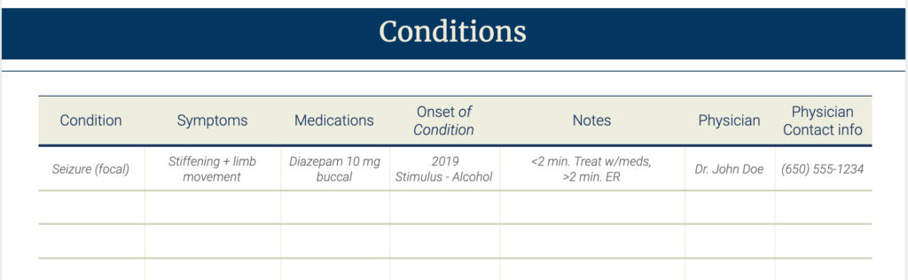 Conditions Chart Template
