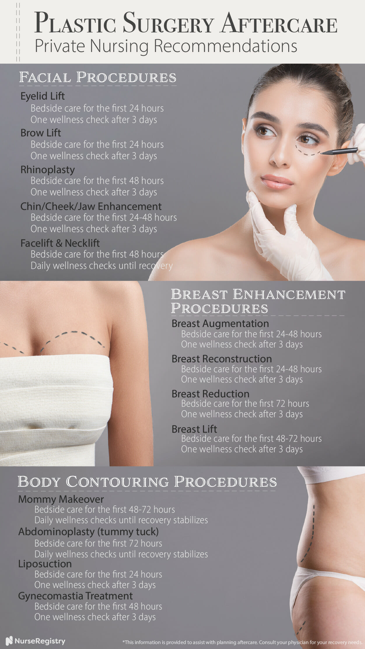 plastic surgery private nurse aftercare recommendations infographic