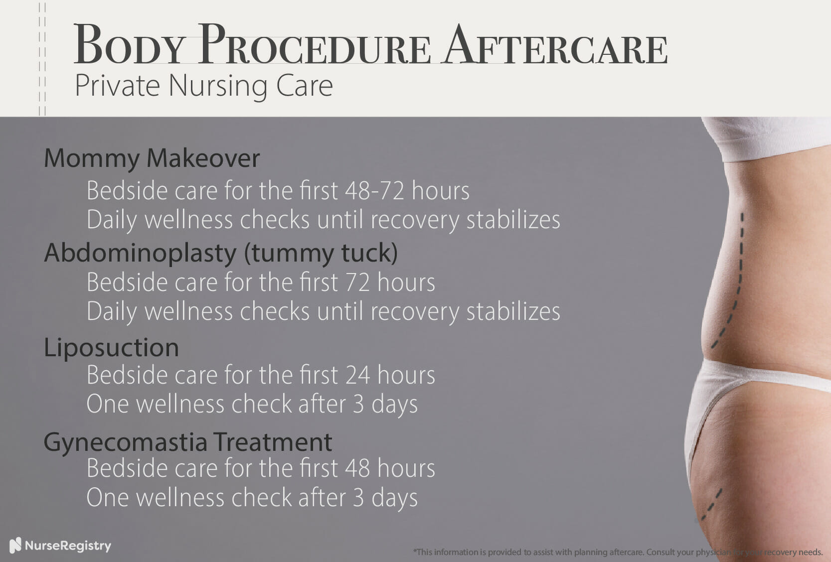 plastic surgery private nurse aftercare recommendations for body procedures infographic