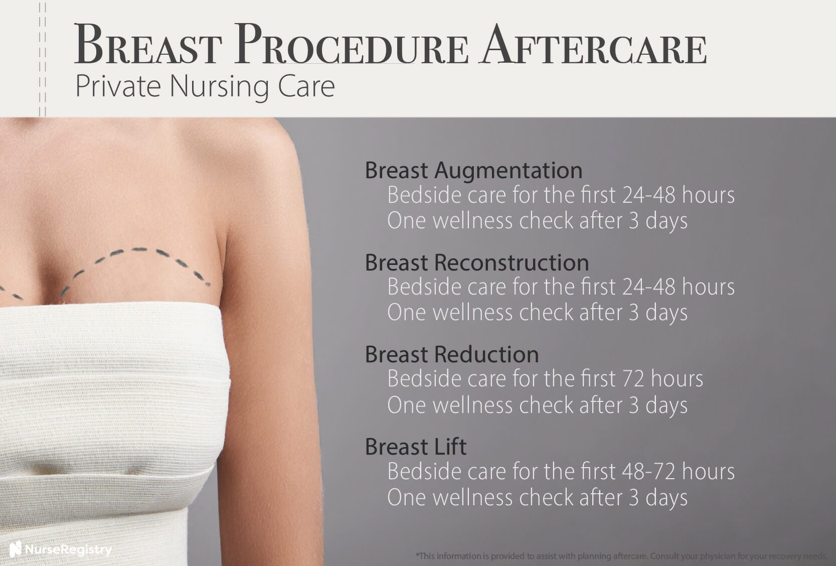 plastic surgery private nurse aftercare recommendations for breast procedures infographic