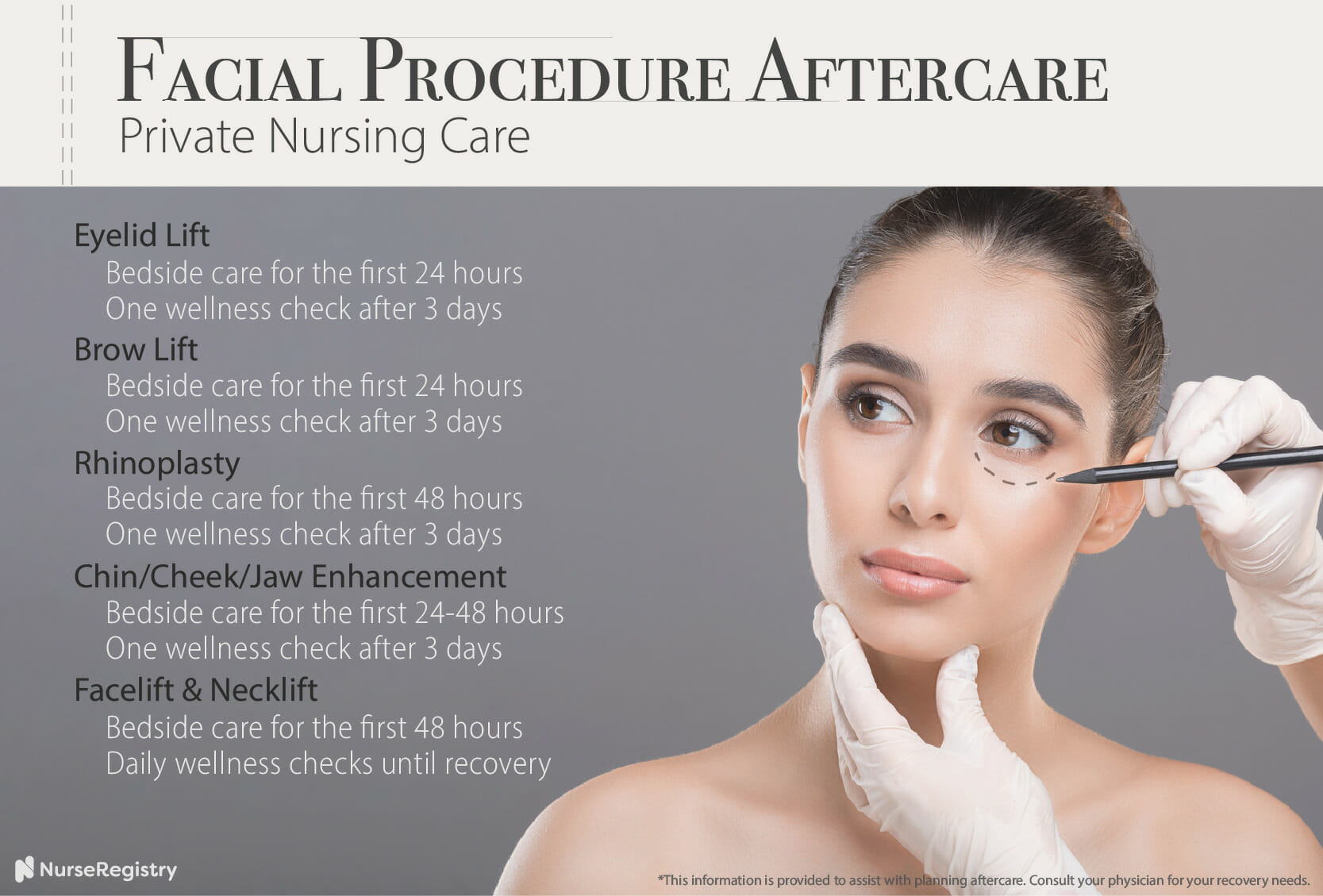 plastic surgery private nurse aftercare recommendations for facial procedures infographic